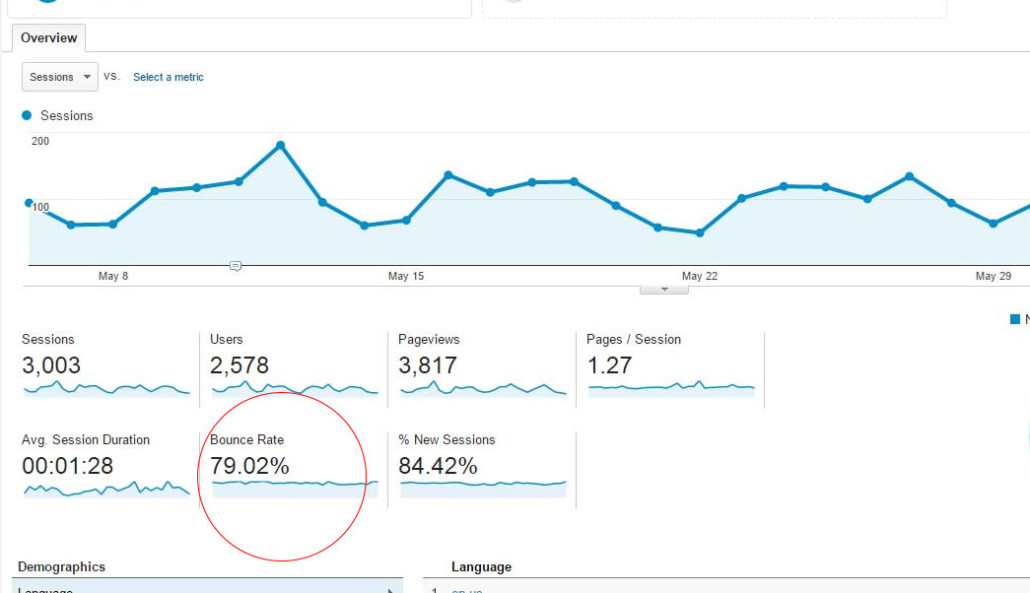 decrease bounce rate google analytics