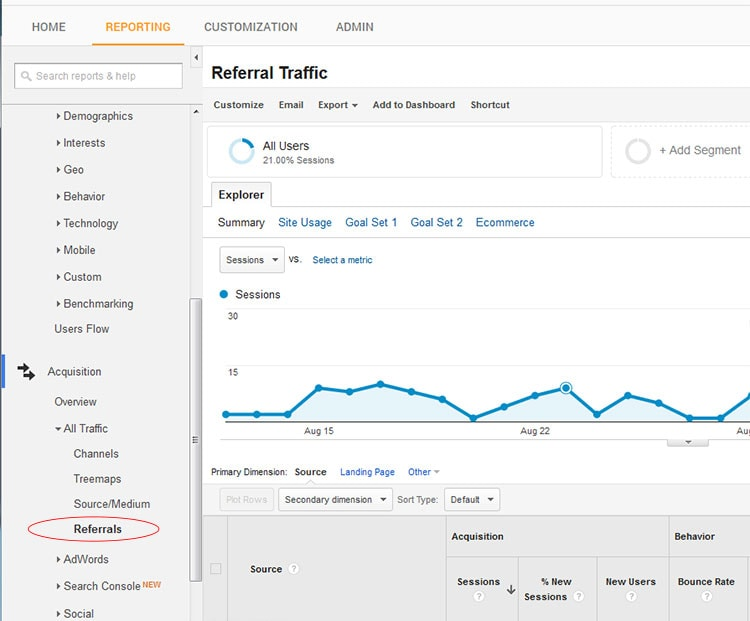 traffic report google analytics