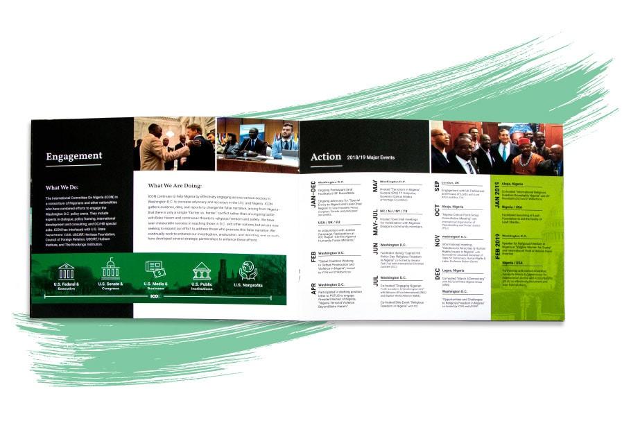 ICON Annual Report Spread