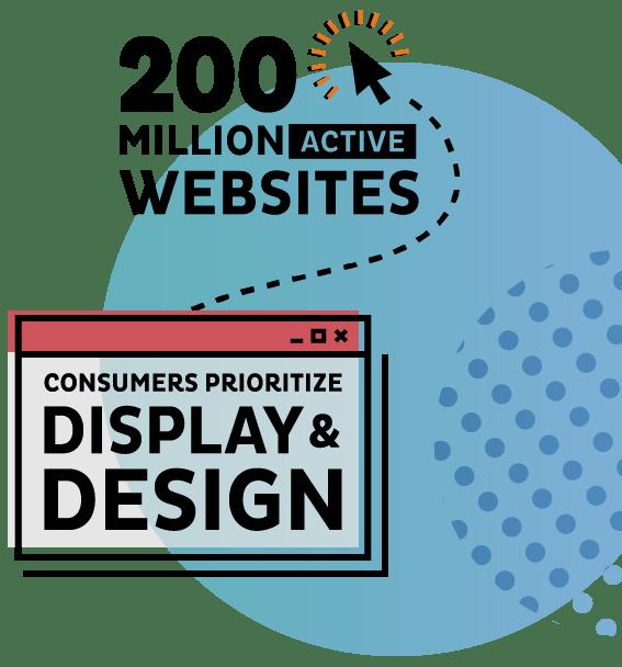 WebDesign_3-PowerfulDesign